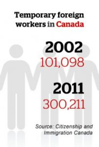 graphic-temp-foreign-workers